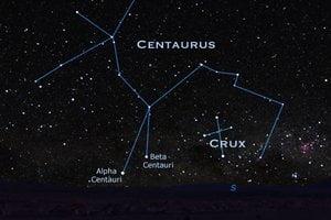 Beta Centauri